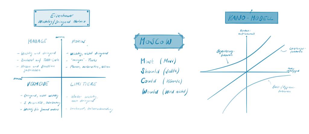 Kurs Agile Basic