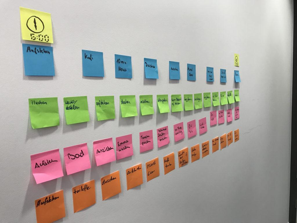Workshop Der sichere Weg zum Initialbacklog