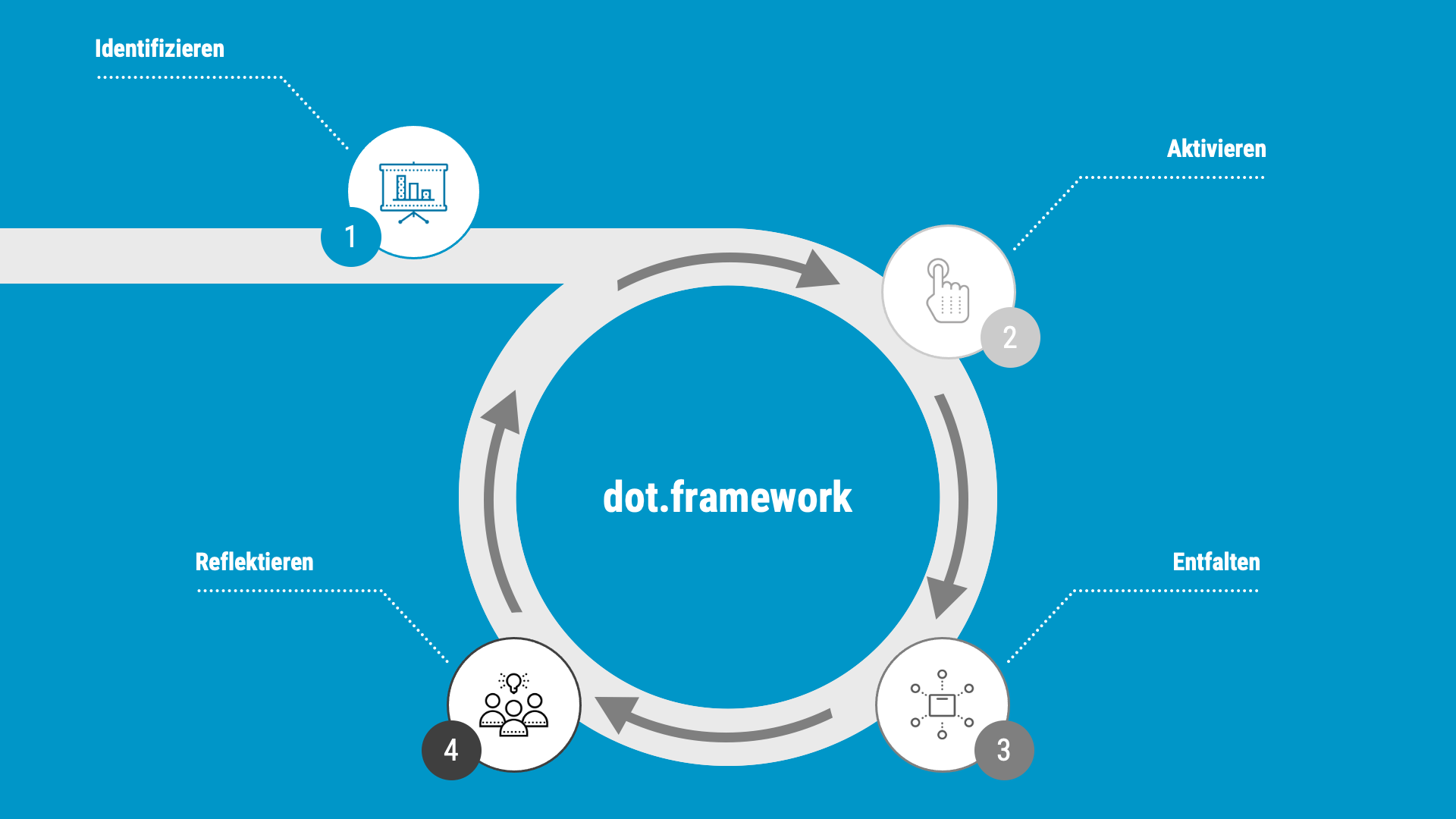 dot-framework-blue